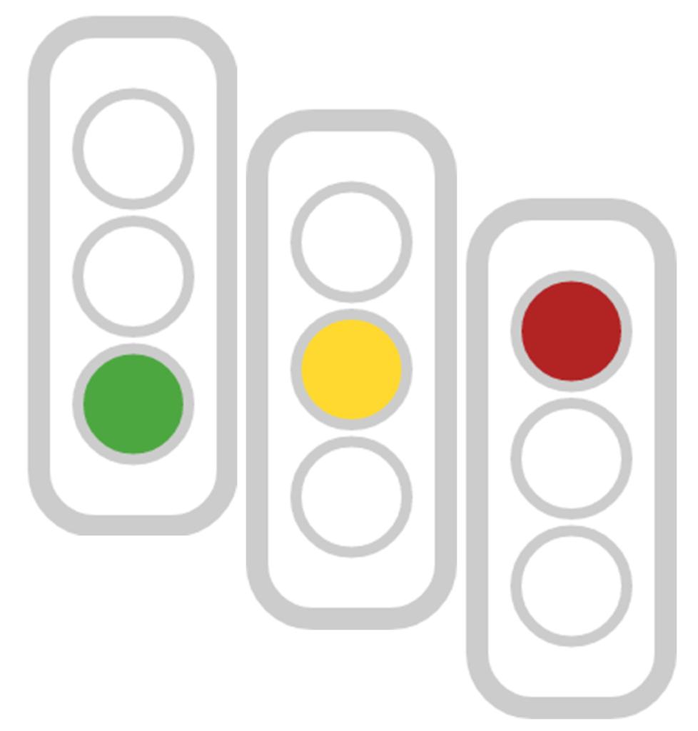 Project Management Extensions Qlik Sense