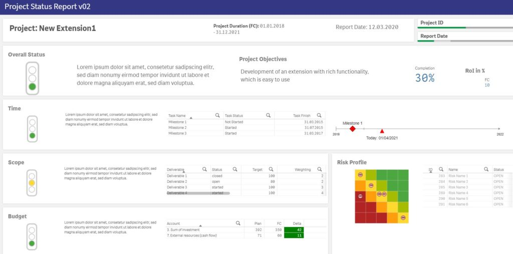 Project Management Dashboard Qlik Sense
